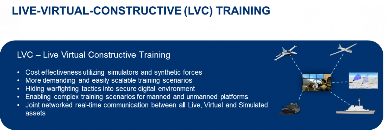 lvc-live-virtual-constructive-training-patria